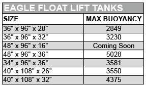 Eagle Floats Lift Tank Buoyancy Charts