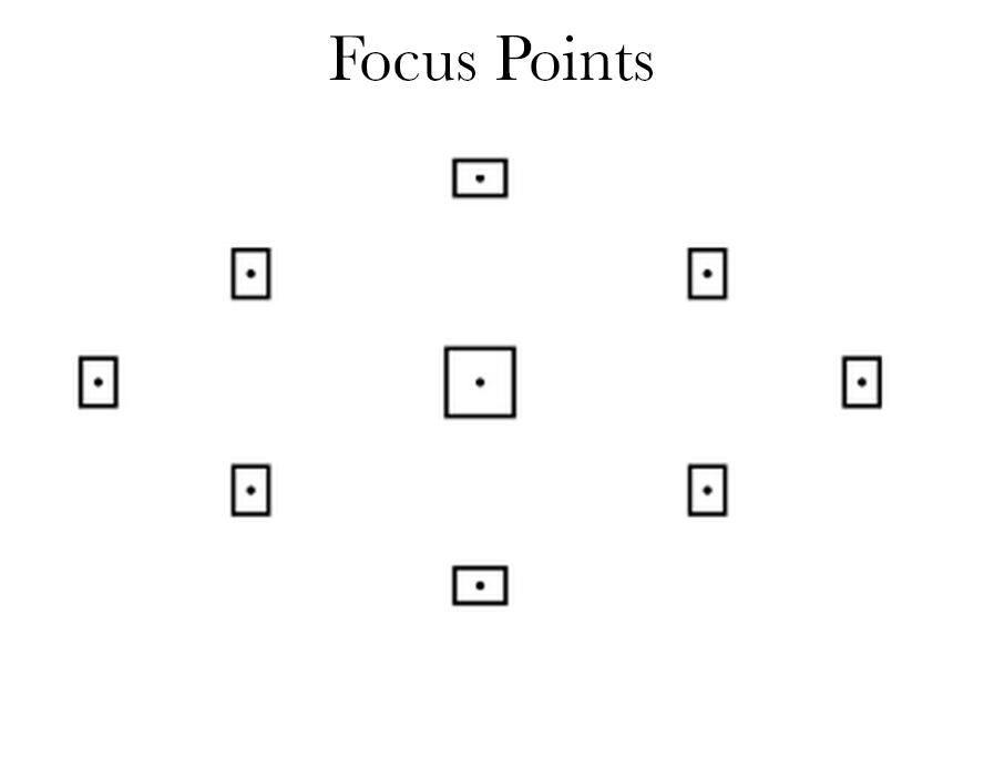 focuspoints.png