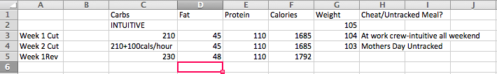 It is of note to remember that this is simply a baseline target. With my training, I'm adding a lot more. I also feel it's important to let the entire world know that I have a regular period. TMI but I think it's an indicator of overall health so it's important.