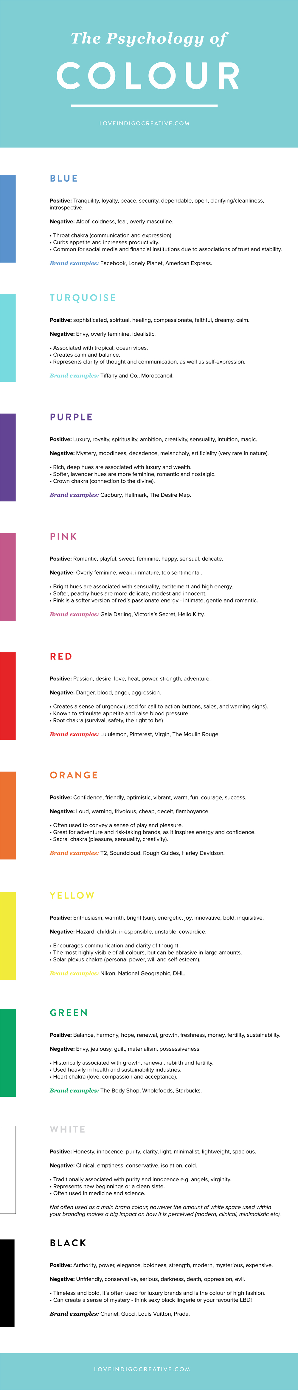 What is Your Colour Palette Saying About Your Brand? | Love Indigo Creative