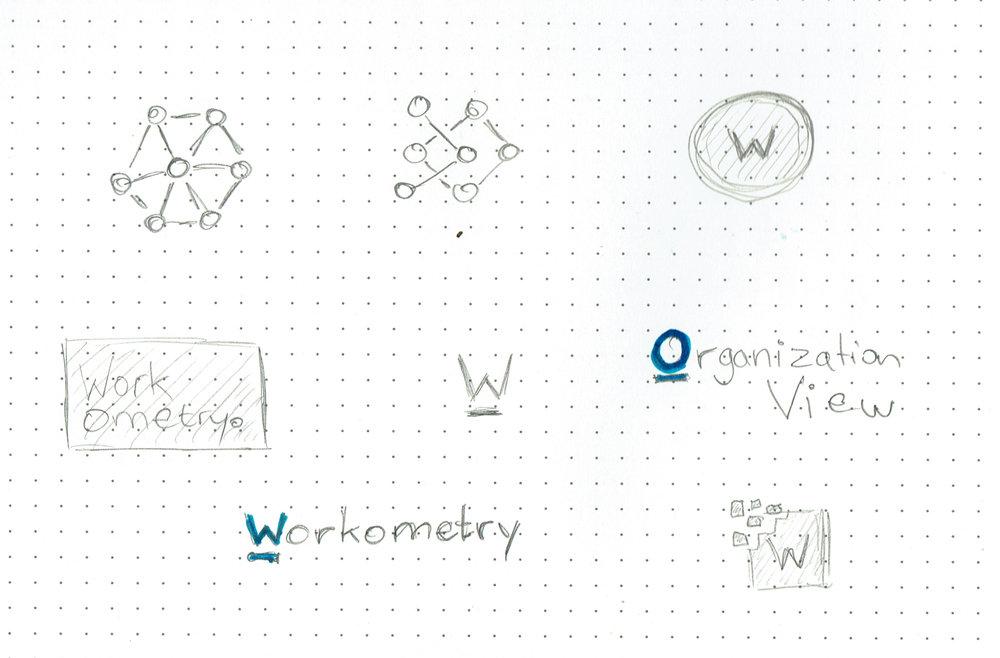 Organization_View_Logo_Development1.jpg