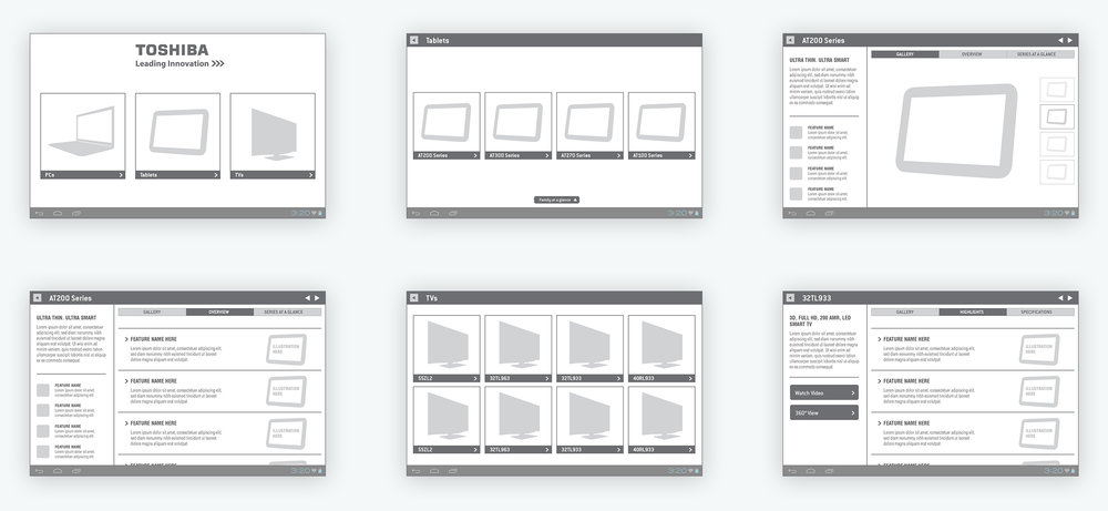 Some of the screens from the wireframes I designed for the app.