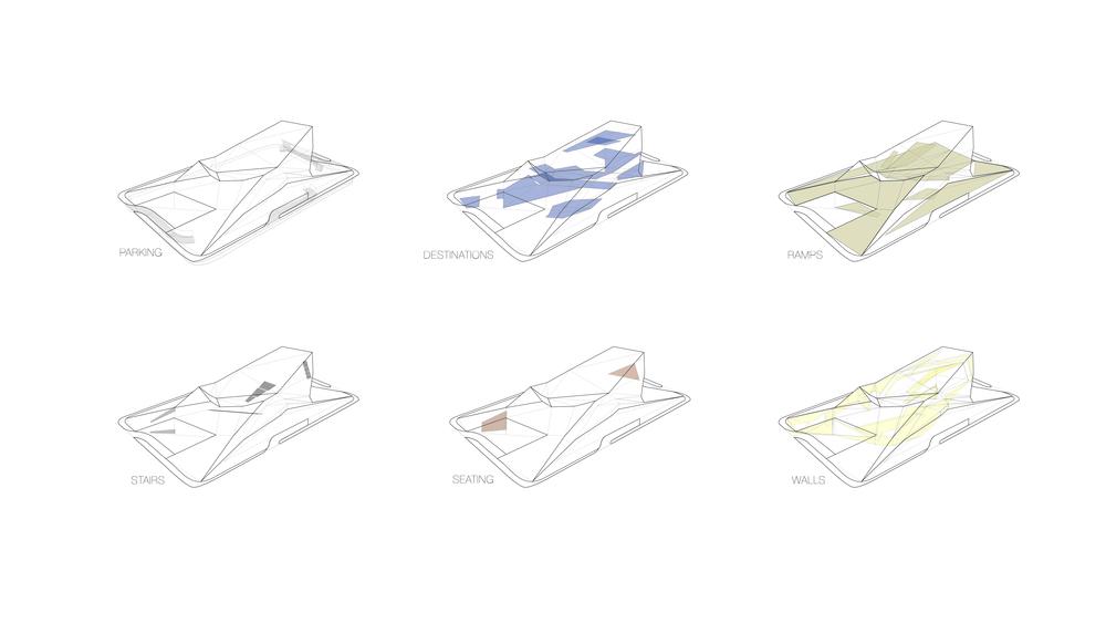 axons-floor manipulations.jpg