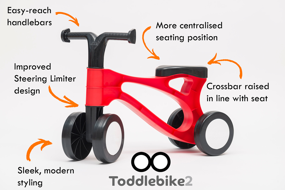 Toddlebike2-infographic.jpg