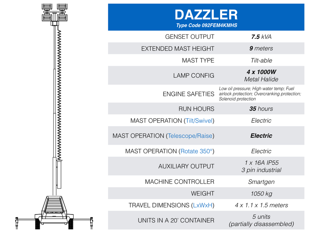 Dazzler 9 meter 2 cylinder engine 7.5kW genset  fully electric mast 4 x 1000 watt metal halide lamp model