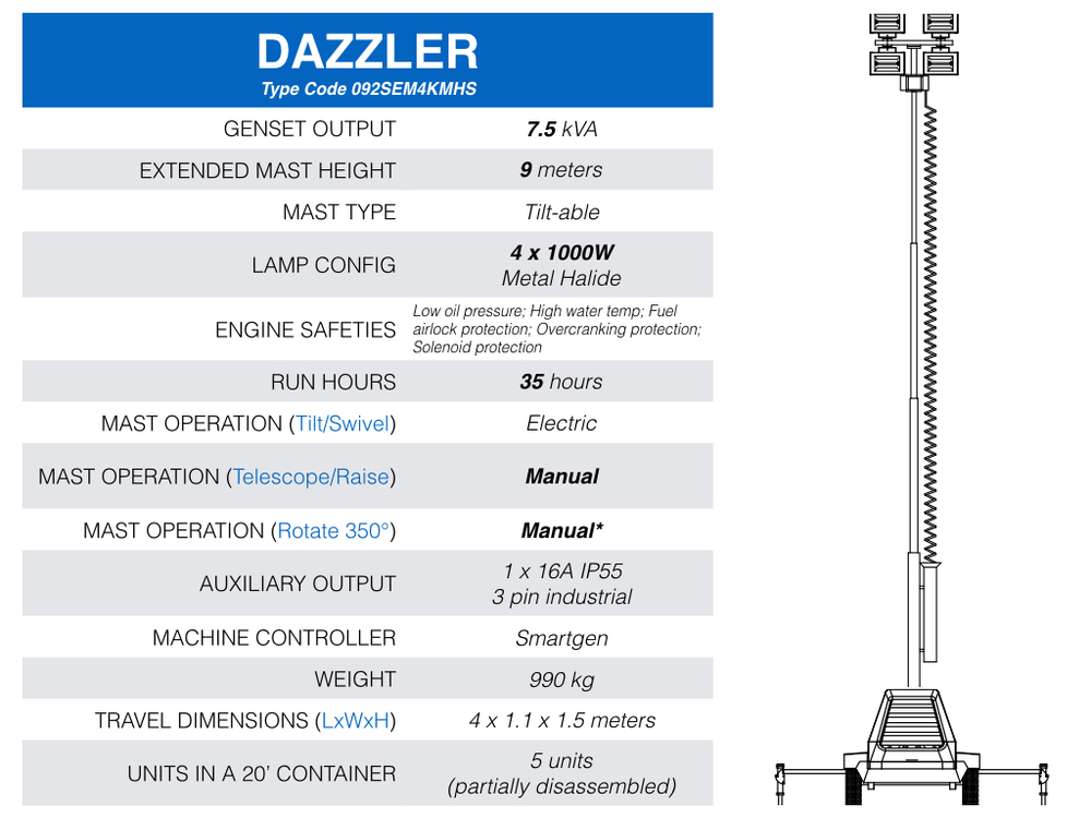 Dazzler 9 meter 2 cylinder engine 7.5KW genset semi electric mast 4 x 1000 watt metal halide lamp model