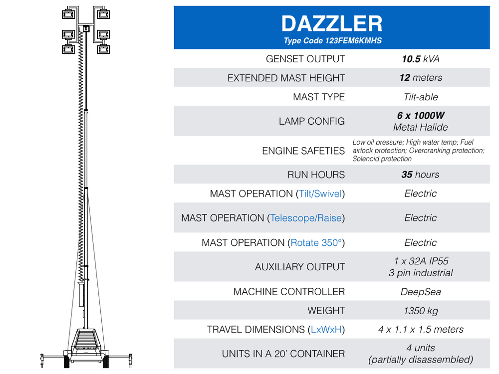 Dazzler 3 cylinder engine 10.5KW genset fully electric mast 6 x 1000 watt metal halide lamp model