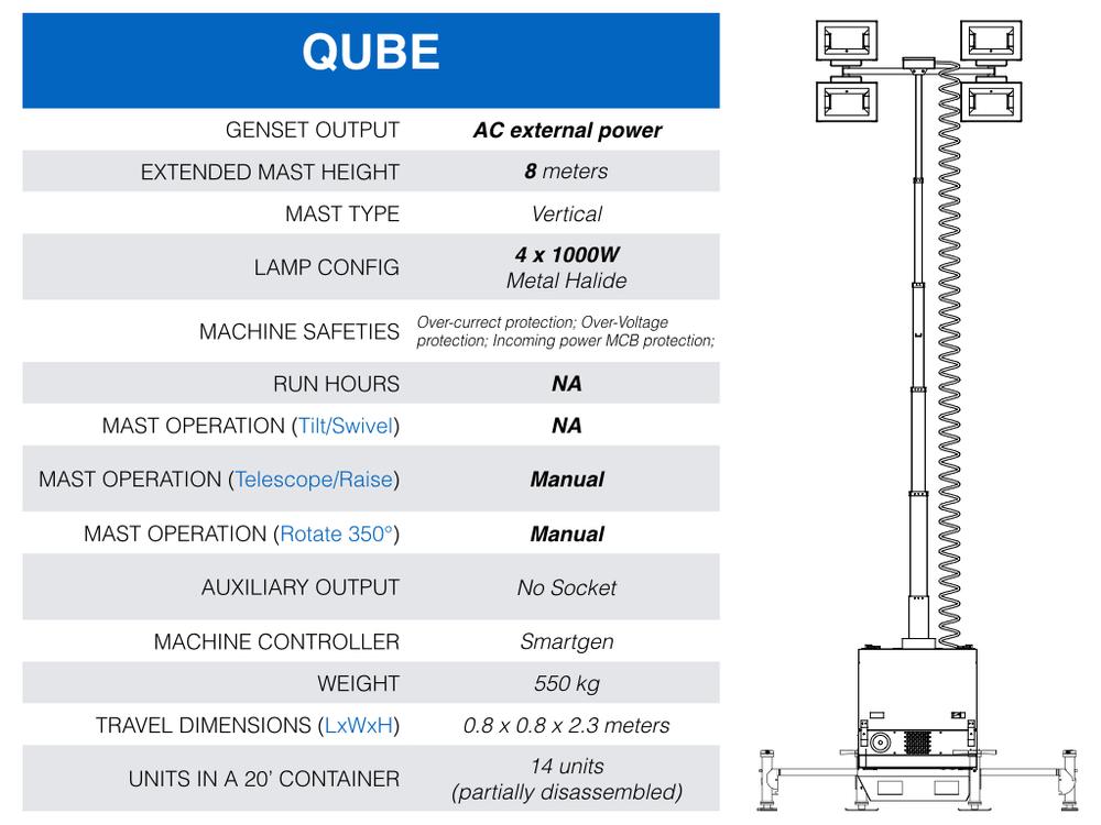 Qube AC external power 8 meters vertical mast 4 x 1000 watt metal halide model
