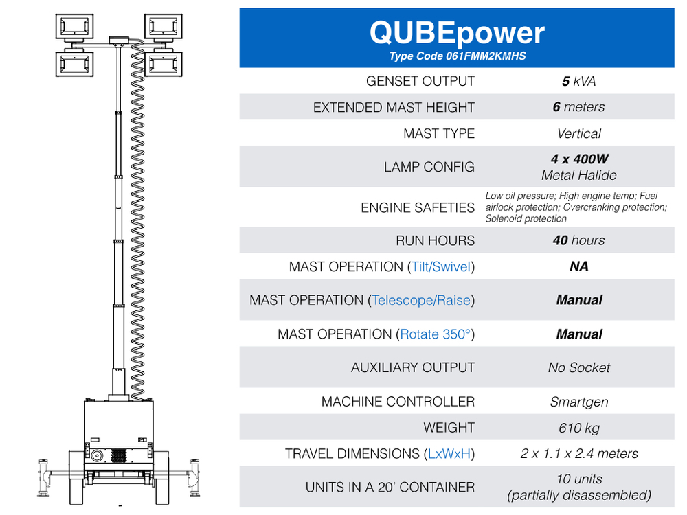 Qubepower 6 meters 1 cylinder engine 5KW genset output fully manual mast 4 x 400 watt metal halide lamps model
