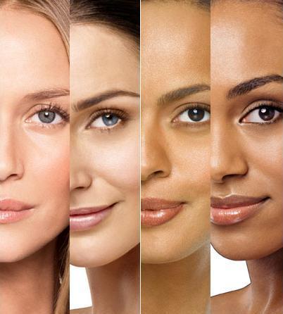 http://www.women-info.com/en/wp-content/uploads/2013/02/skin-12-type.jpg