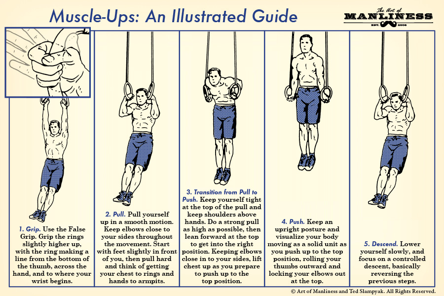 muscleupcrossfit1864.jpg