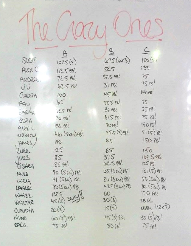 Check out alllll the PBs from Saturday's CrossFit Total!