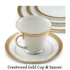 Gold teacup and saucer text.jpg