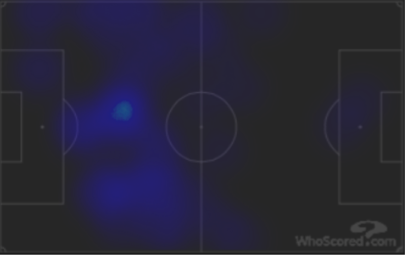 Kane's heat map vs. Sunderland