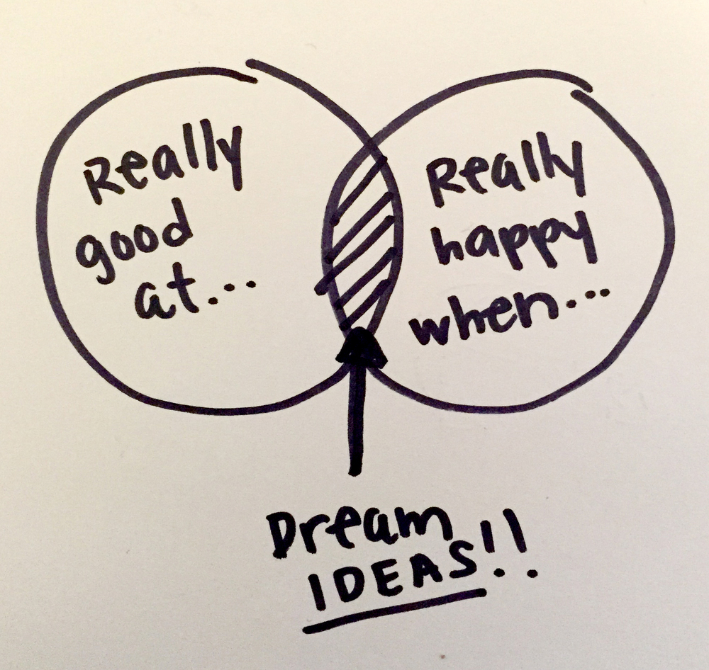 dream_ideas