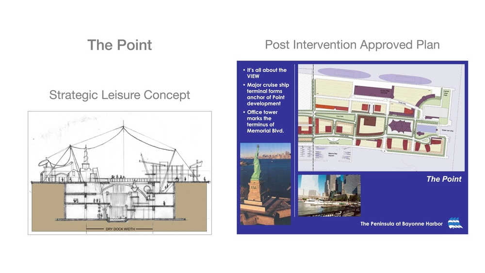 13. Cape Liberty Point Plan Codified Into Zoning Strategic Leisure.jpg