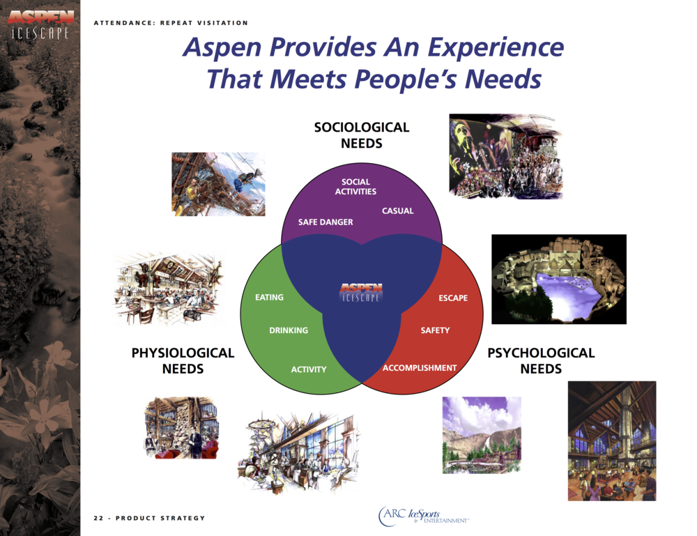 5. Aspen Strategy.png