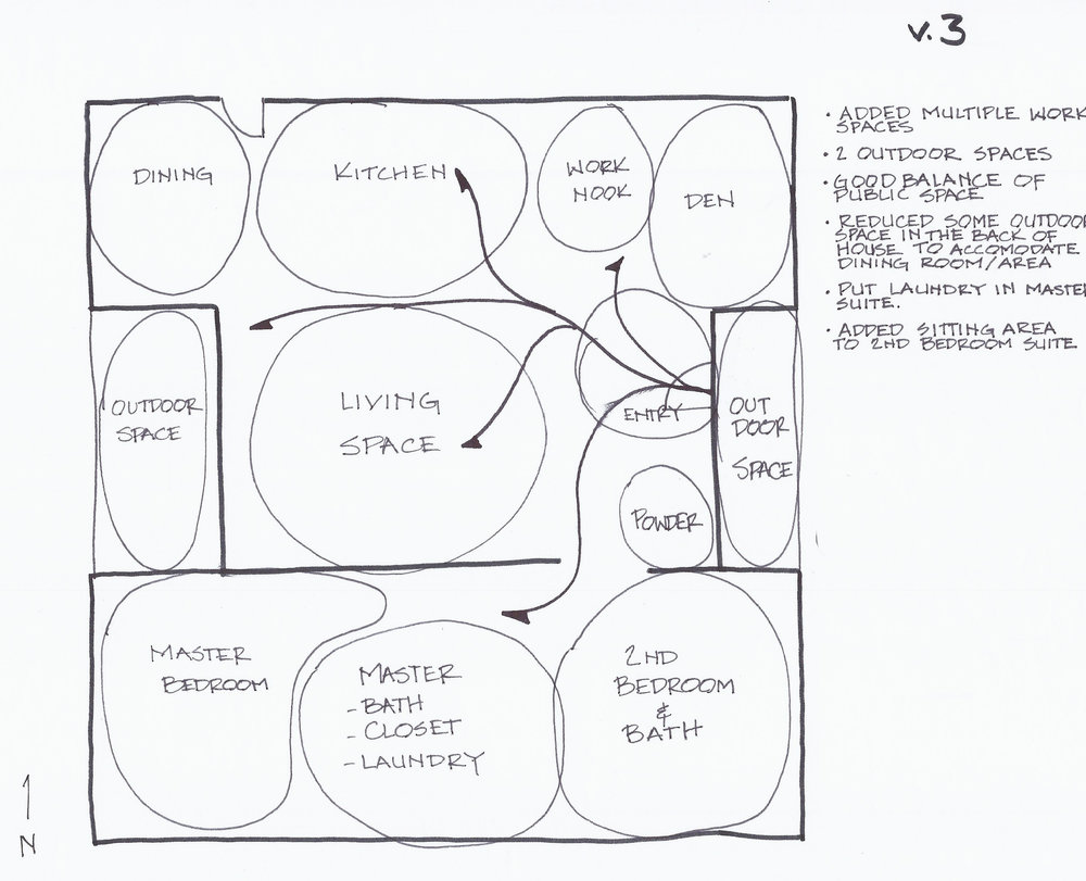 SK_CCC1_BubbleMap.jpg