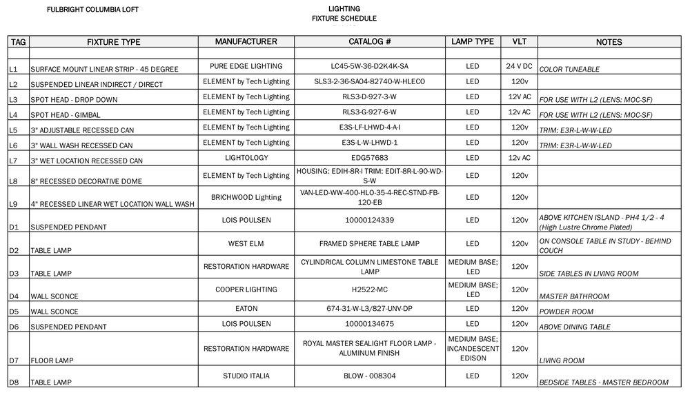 Loft - Lighting Schedule.jpg