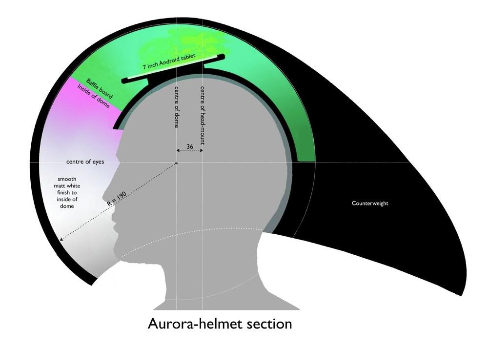 AURORA_SECTION.jpg
