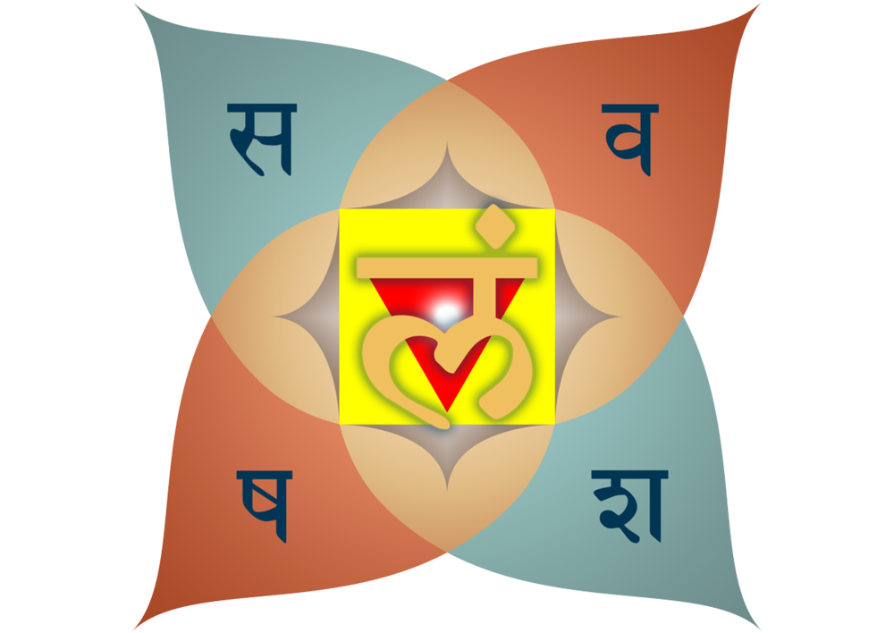 1-muladhara.png