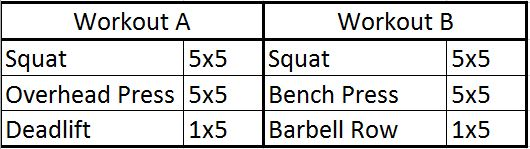 Starting Strength Template   Why Use The Quantum Strength Progression Quantum Crossfit
