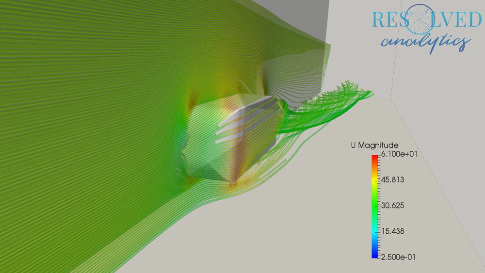Comparing CFD Software - Part 2: Open Source CFD Software Packages