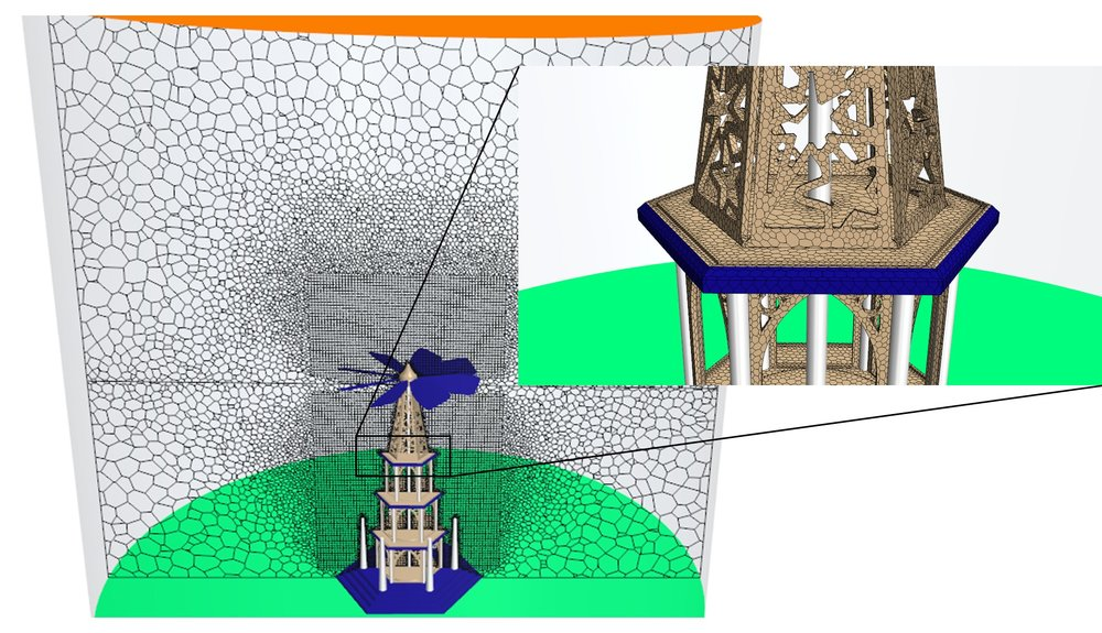 Computational Fluid Dynamics (CFD) Mesh of over 6M Polyhedral Cells Representing the Christmas Pyramid System