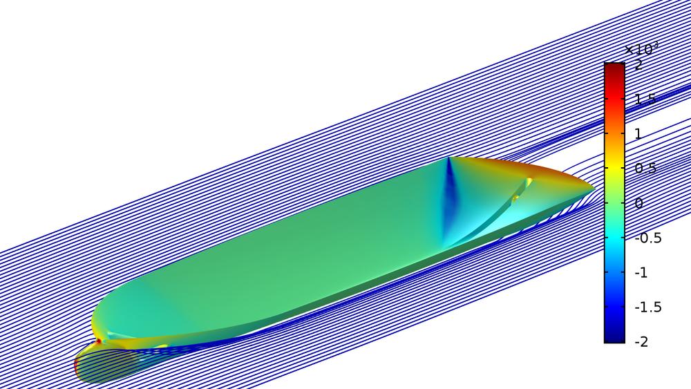 Figure 4: COMSOL Streamline and Surface Contour Plot
