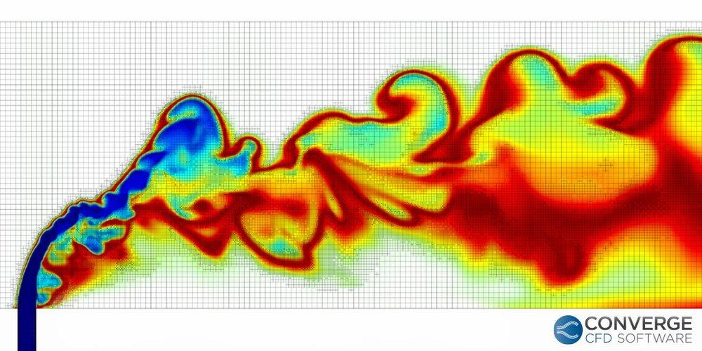 Figure 6: Large Eddy Simulation With Adaptive Mesh Refinement (Courtesy Convergent Science)