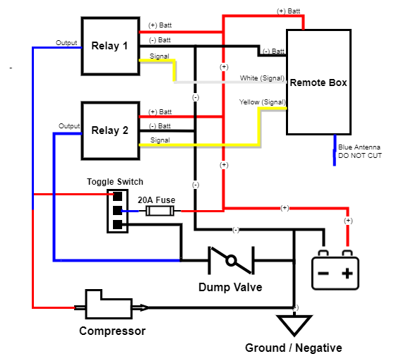 remote_and_relays