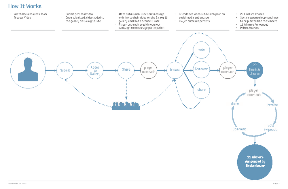 Ch3_System_Overview_11-27-13_Page_2.png
