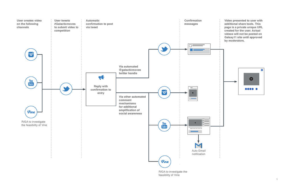 Samsung_Galactic moves wireframe updates 07022014_appendix_Page_1.png