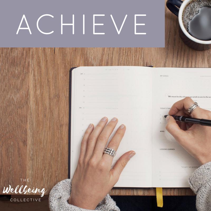 productivity achieve workplace wellness