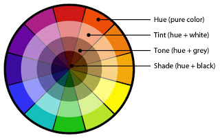 colour-wheel+tints+shades+tones.jpg