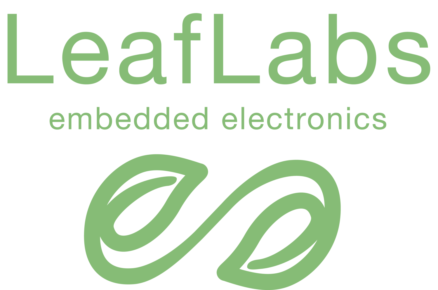 LeafLabs