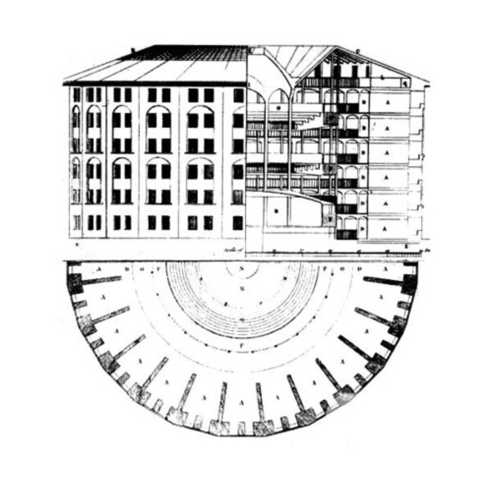 architectural transcendence b 11791 y 1 bentham s proposed panopticon