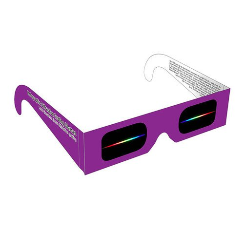 1,000 Line/mm Diffraction Grating Glasses Shop Here