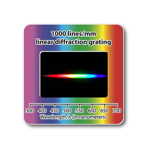 1,000 Line/mm Diffraction Grating Slides Shop Here