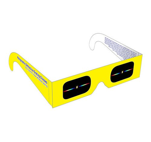 500 Line/mm Diffraction Grating Glasses Shop Here