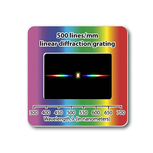 500 line/mm Diffraction Grating Slides Shop Here