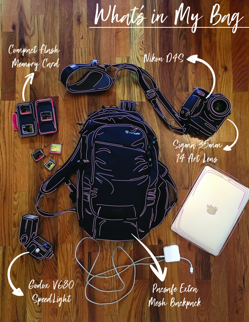 What is in My Bag - for Fashion Photography in NYC by popular NYC photographer, Laurel Creative