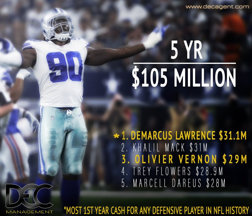 Representing two of the highest paid defensive players in NFL HISTORY.
