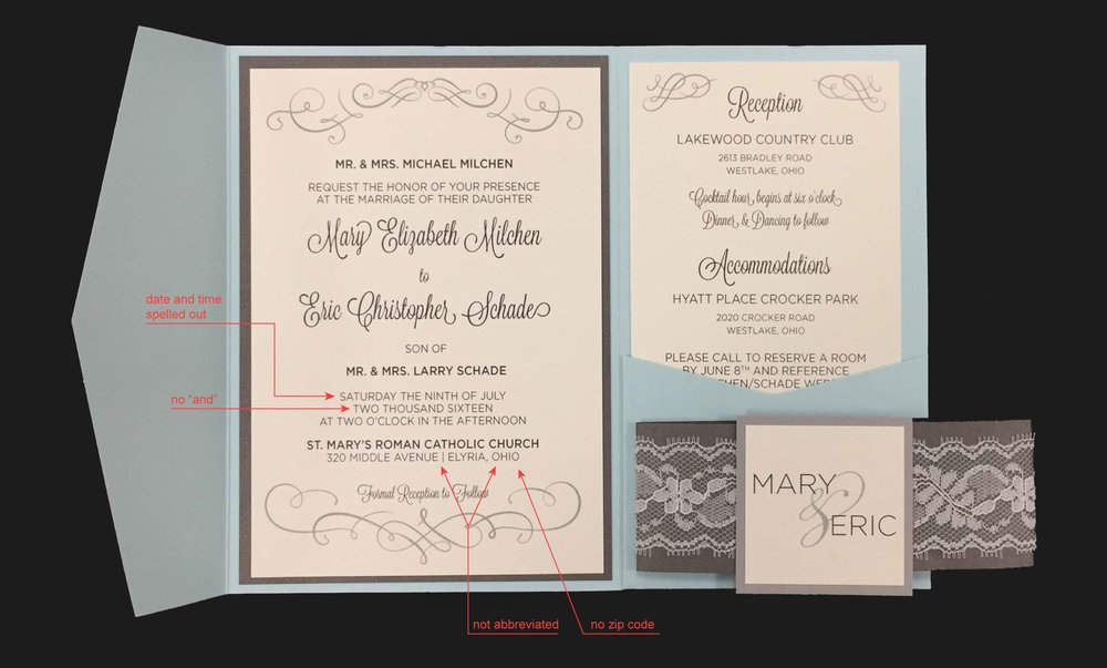 Wedding_Etiquette_Invitation_Rules