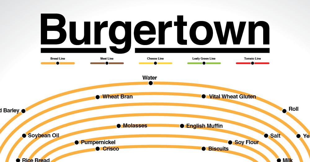 Burgertown_2.png