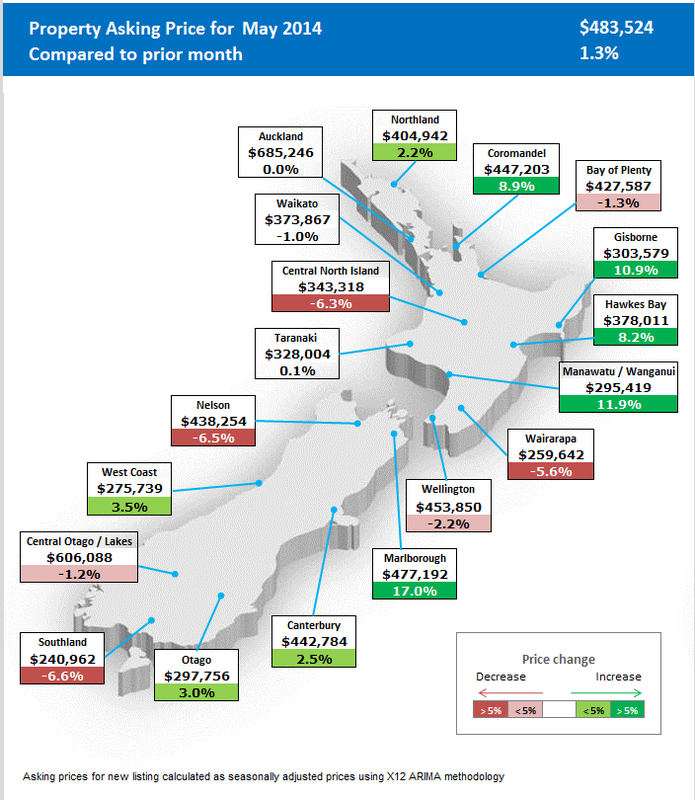 Auckland-Property-Report-June