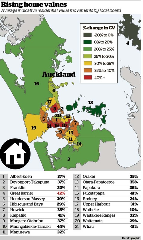 Manukau-Property-Rates-Report