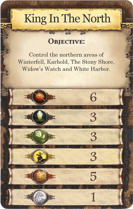 Objective Card with differing values per player's faction in  A Dance with Dragons , a  fan-made expansion  to  A Game of Thrones: The Board Game .
