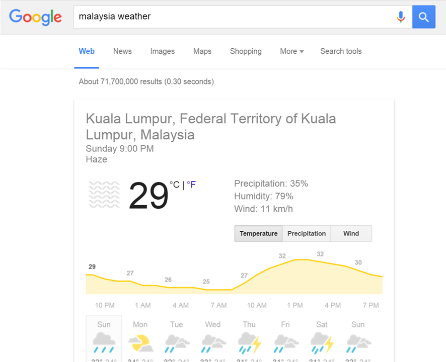 12-amazing-functions-of-google-you-should-start-using-weather