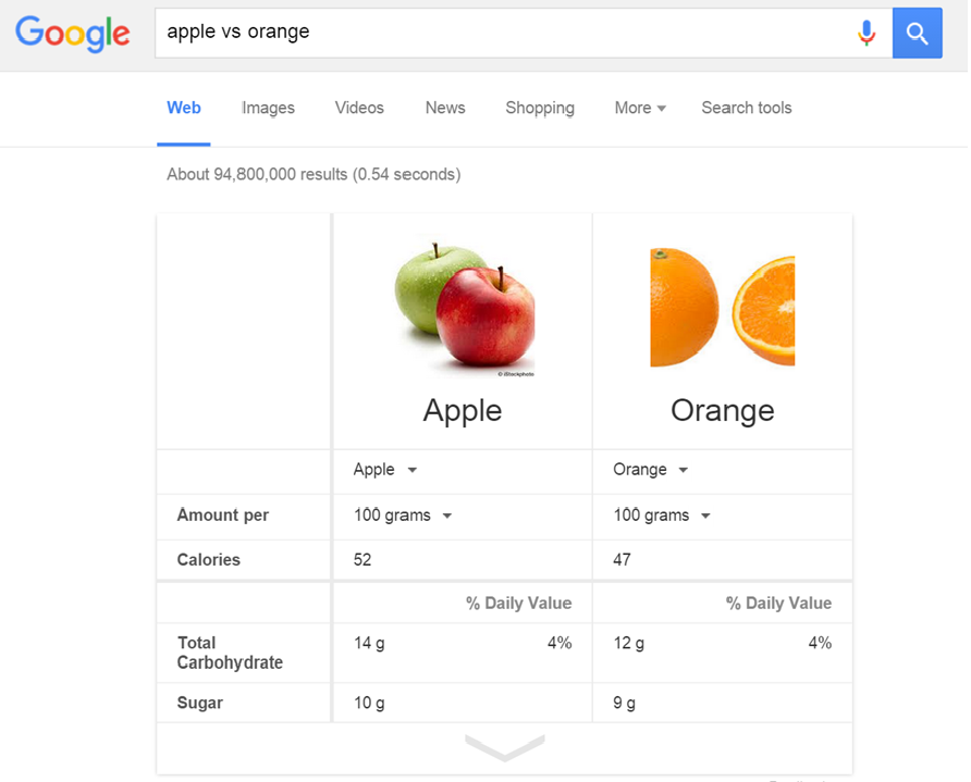 12-amazing-functions-of-google-you-should-start-using-nutrition